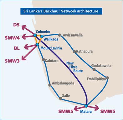 Sri Lanka Telecom PLC | Annual Report 2017